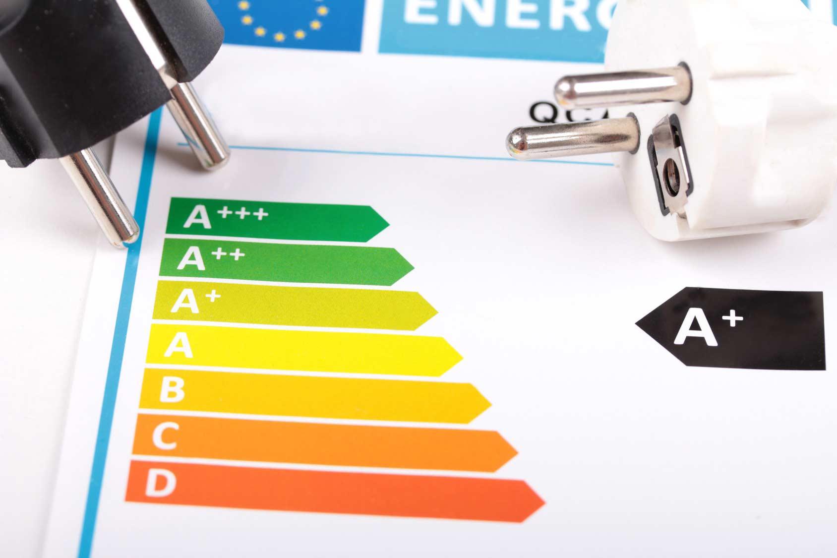 Energie label C led verlichting