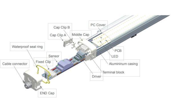 RB led tri proof sensor technische tekening