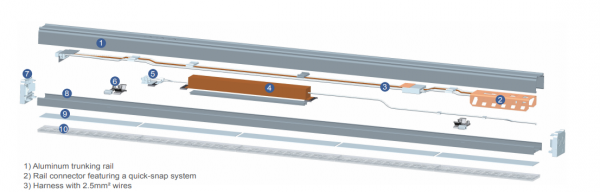 Triolux E-line LED armatuur onderdelen